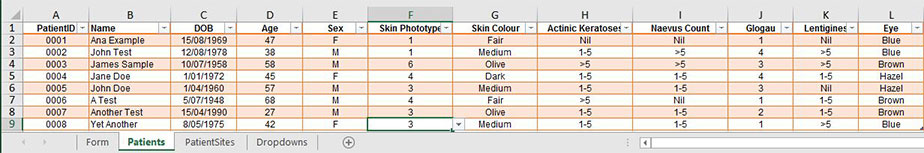 Skin Cancer Spreadsheet